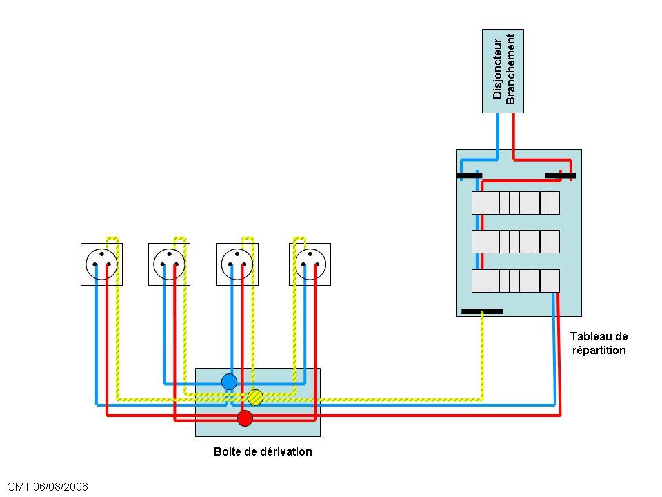 La prise électrique ne fonctionne pas ! by Bob! dépannage